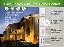 Lutron Product Showcase