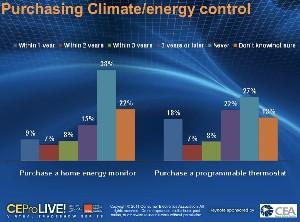 CEA Energy Efficiency