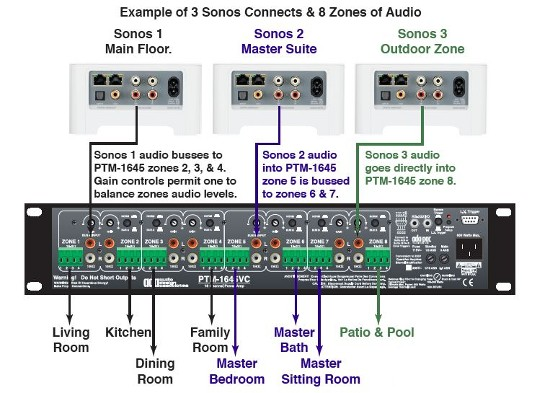 pioneer electronics wiring diagram with Multi Room  Lifier on AVH P4100DVD also Clarion Apx280m 2 Channel Power  lifier Wiring Diagram besides Rca Plug Wiring additionally B000O50VF0 in addition Car Stereo Wiring Diagram 4 Channel.