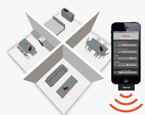 korus multiroom speakers do wireless music without. Black Bedroom Furniture Sets. Home Design Ideas