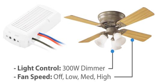 Fanlinc Wireless Ceiling Fan And Light Control : Z wave ceiling fan and light control images fs