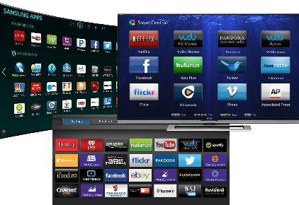 How To Get The Best Flat Screen Tv Electronic House