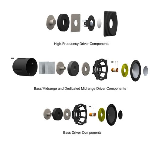 Paradigm's Monitor Series 7 speakers
