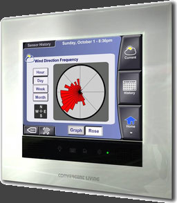convergent touchscreen